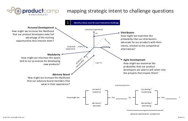Identify a focus area for your innovation challenge1 customer experience associate experience product/ service offer sales...