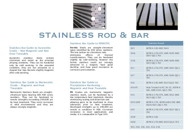 Indo Aerospace Solutions Product Catalog
