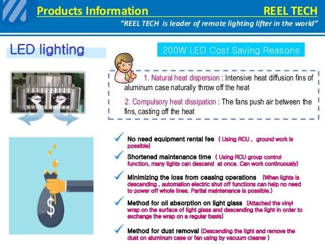 smart home reel tech technology remote light lifters 30