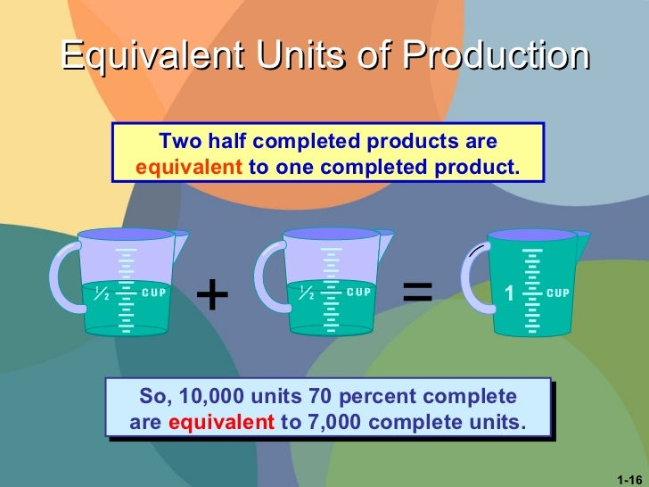 Equivalent Units of Production Two half completed products are  equivalent  to one completed product. So, 10,000 units 70 ...