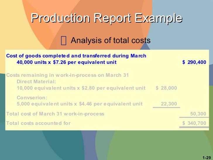 Production Report Example <ul><li>Analysis of total costs </li></ul>