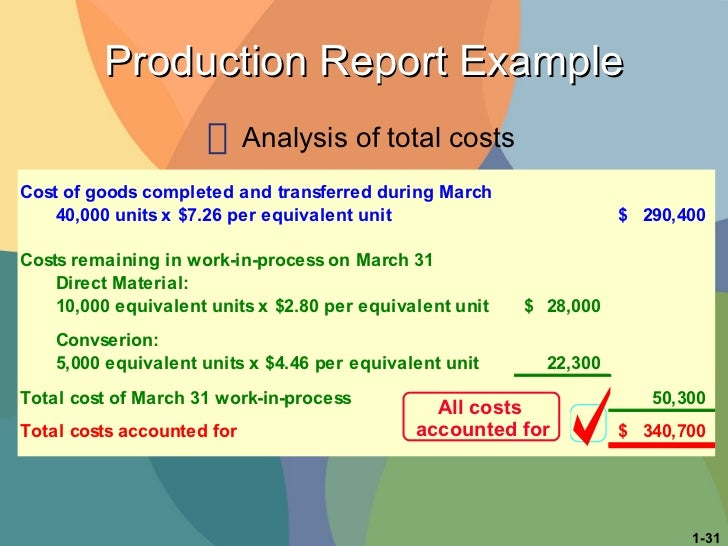 Production Report Example <ul><li>Analysis of total costs </li></ul>All costs  accounted for