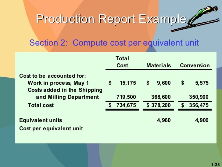 Production Report Example Section 2:  Compute cost per equivalent unit