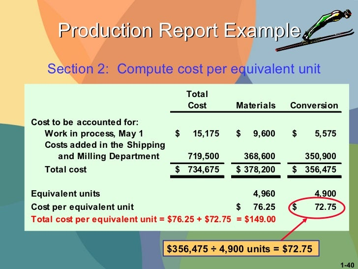 Production Report Example $356,475 ÷ 4,900 units = $72.75  Section 2:  Compute cost per equivalent unit