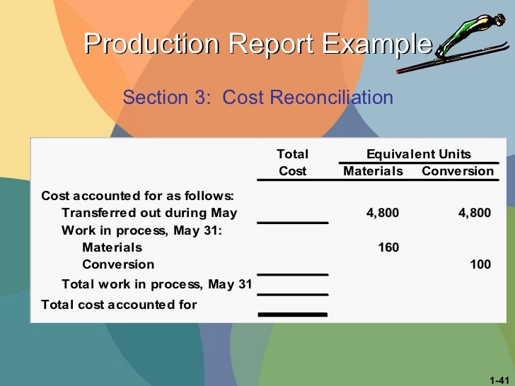 Production Report Example Section 3:  Cost Reconciliation