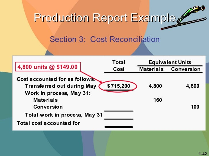 Production Report Example 4,800 units @ $149.00 Section 3:  Cost Reconciliation
