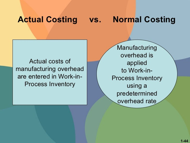 Manufacturing overhead is applied to Work-in-Process Inventory using a predetermined overhead rate Actual costs of manufac...