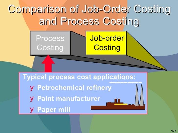 Comparison of Job-Order Costing and Process Costing Process Costing Process Costing Job-order Costing <ul><li>Typical proc...