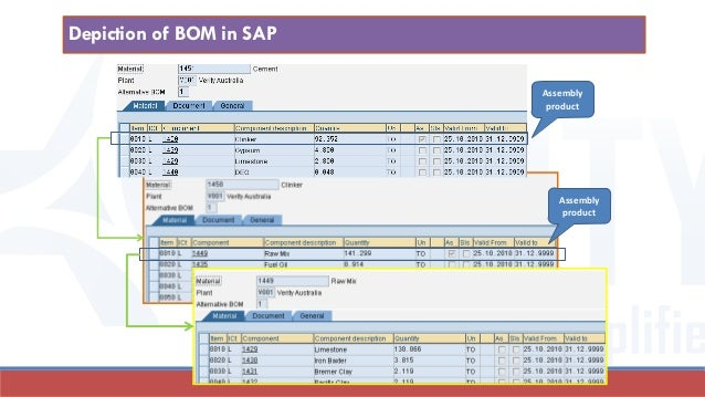 Product costing in SAP - a primer