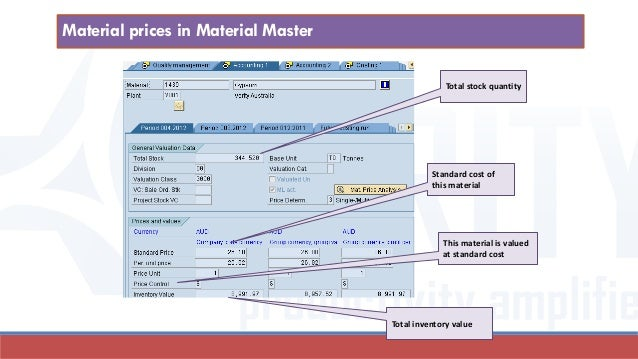 This material is valued at standard cost Standard cost of this material Total stock quantity Total inventory value Materia...