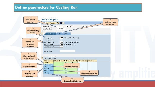 1 Run ID and Run Date 2 Define Costing Variant 3 Define Org Structure Parameters 4 Define Costing Run Dates 5 Select Mater...