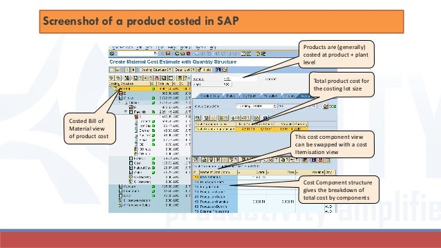 Screenshot of a product costed in SAP Total product cost for the costing lot size Cost Component structure gives the break...