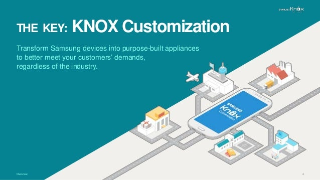 Samsung KNOX Customization: Transform Samsung Devices into