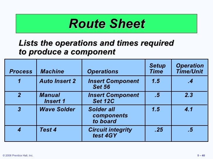 operation manual templates