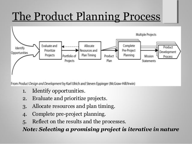 product planning and development plan Task 2 - assemble the multidisciplinary product development team  task 7 - update the marketing plan task 8 - product launch and rollout evaluation & preparation.