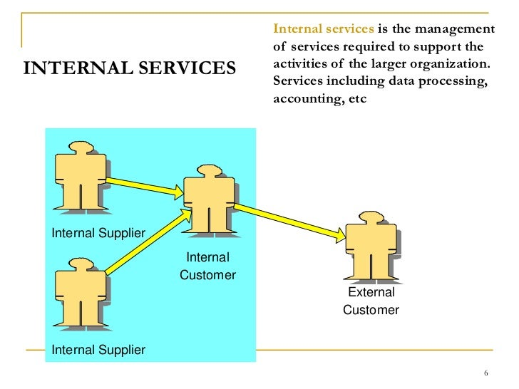 product design and process selection services essay 1 product design and process selection – services ©the mcgraw-hill companies, inc, 2004 2 special considerations in service design • • • • services are intangible service output is variable services have higher customer contact services.