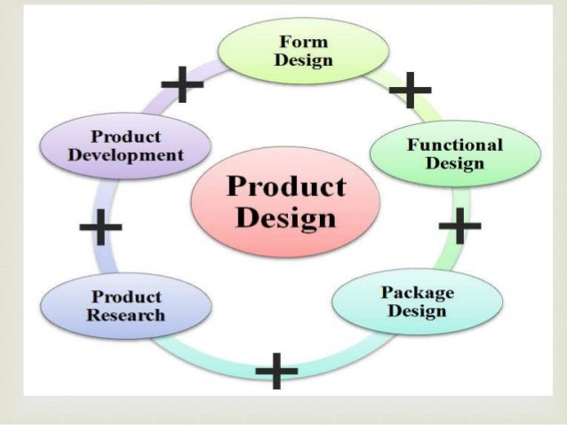 Product designing strategy for Product design strategy
