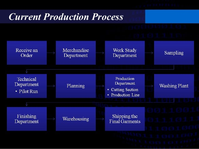 Analytics Exercise II: Designing a Manufacturing Process Essay Sample