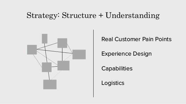Product Experience Team Walkingshaw created autonomous cross- functional, co-located teams, which they call, Product Exper...