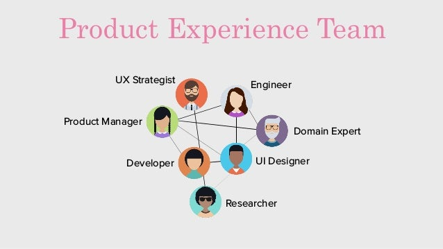 Engineer Domain Expert Researcher Developer Product Manager UI Designer UX Strategist Product Experience Team