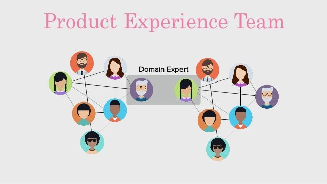 CUSTOMER SEGMENT PRODUCT CONTENT EXPERIENCE GEOGRAPHY CHANNEL VALUE CHAIN NEW BUSINESS MILITARY GOVERNMENT HEALTHCARE EDUC...
