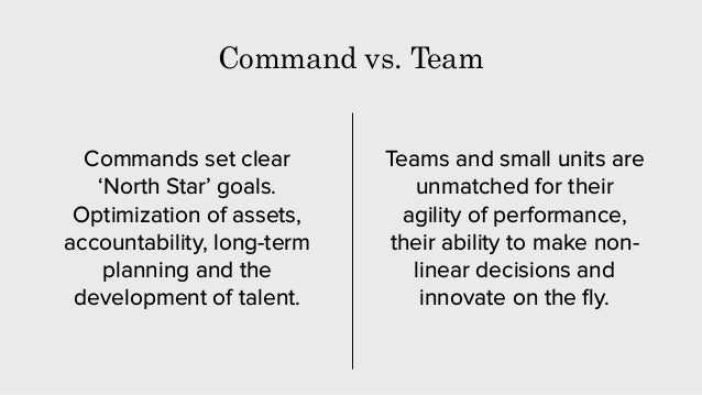 Where on the continuum of learning is your team? Evaluate 2 minutes