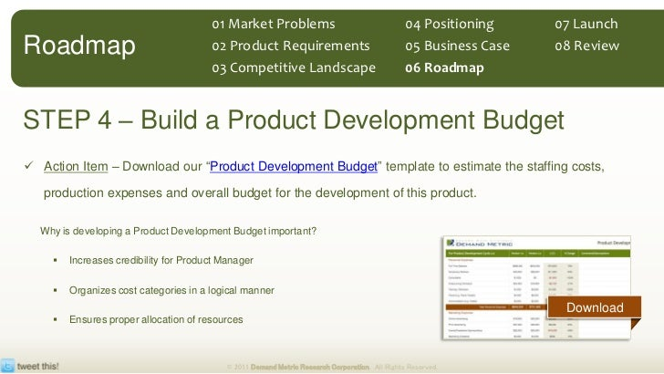 Product development strategy methodology tool kit for Product development corporation