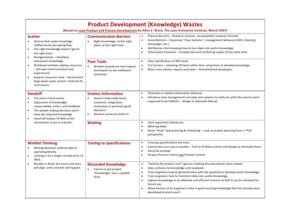ProductDevelopment(Knowledge)Wastes                            (BasedonLeanProductandProcessDevelopmentbyAllen...