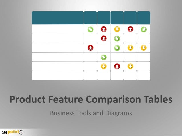 Product Feature Comparison Table  Product 1  Yes  Yes  Yes  Yes  Yes  Yes  Product 2  Yes  No  No  No  No  Yes  Product 3 ...