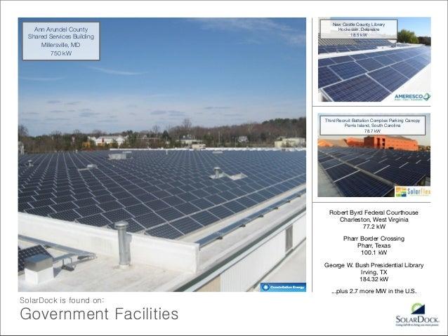 Solardock Project Profiles