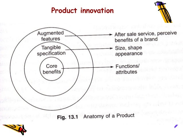 Product and process innovation related keywords product for Product innovation agency