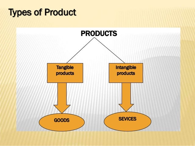 product in theory and practice