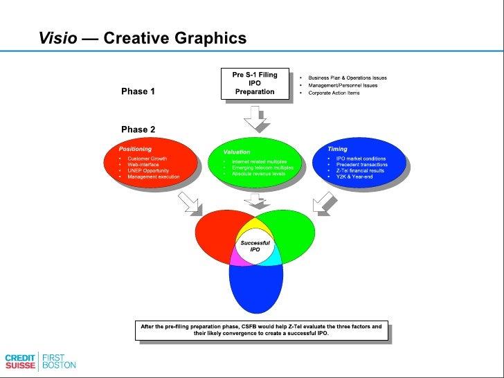 Visio — Creative Graphics