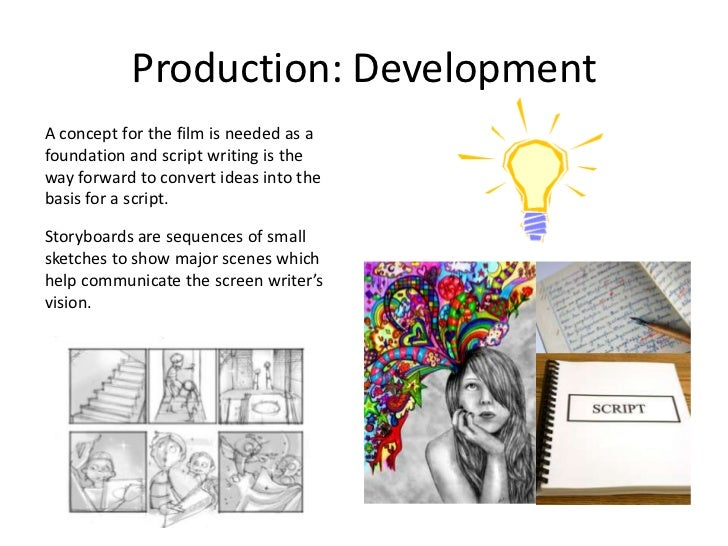 Production: DevelopmentA concept for the film is needed as afoundation and script writing is theway forward to convert ide...