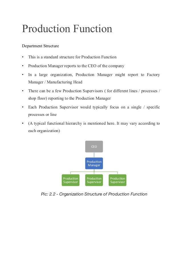 production function responsibilities - Responsibilities Of A Production Manager