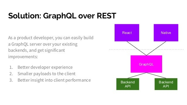 Production ready serverless GraphQL with AWS Lambda + Apollo
