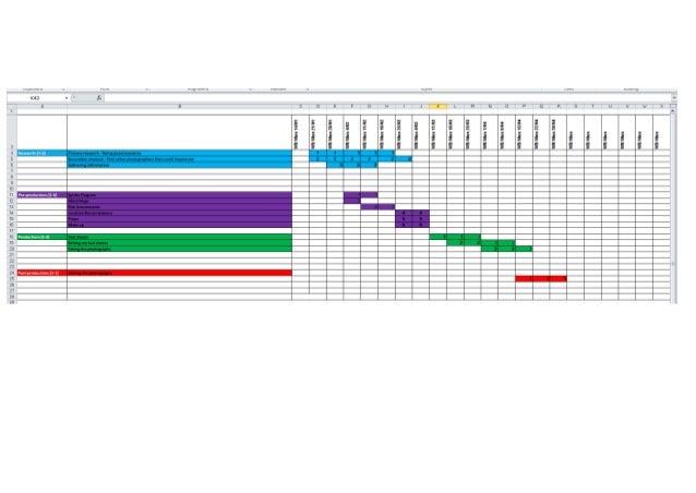 Production schedule week 4