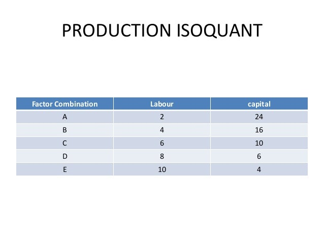 PRODUCTION ISOQUANT • It is assumed that the there are two factors of production - labor and capital. In the given example...
