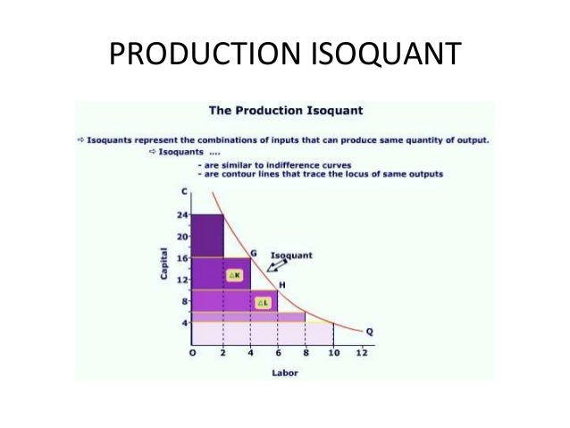 Marginal Rate of Technical substitution • MRTS can be defined as the number of units of one input that can be replaced by ...