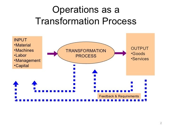 production and operations management of goods Operations management involves managing business processes that occur  during the conversion of inputs, which include raw materials and labor, into  outputs.