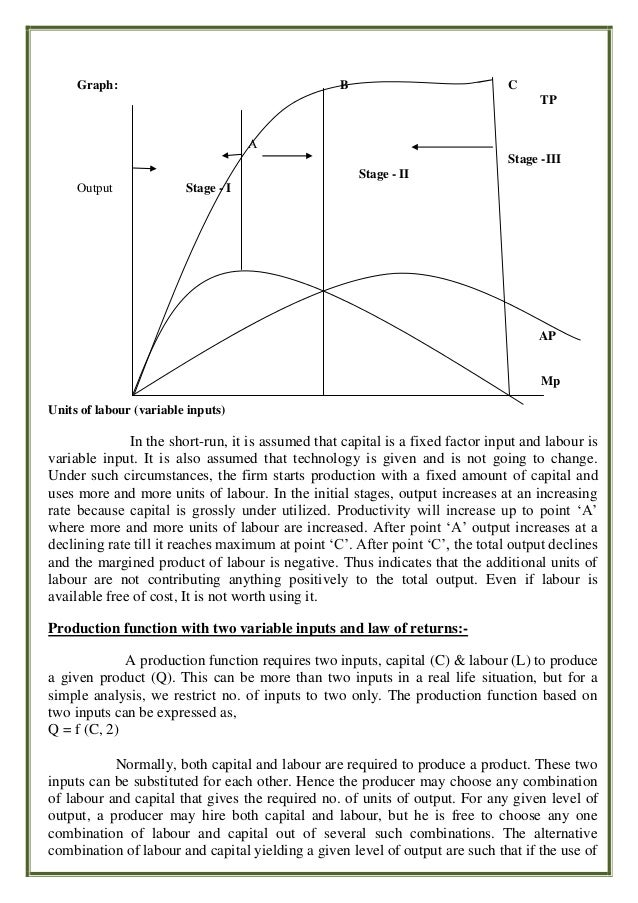 Graph:  B  C TP  A Stage -III Stage - II Output  Stage - I  AP  Mp Units of labour (variable inputs)  In the short-run, it...
