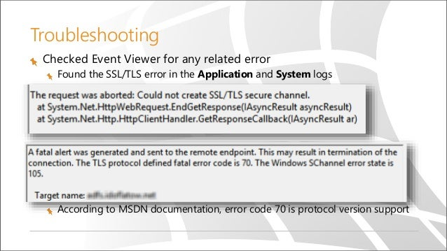 The tls protocol defined fatal error code is 40
