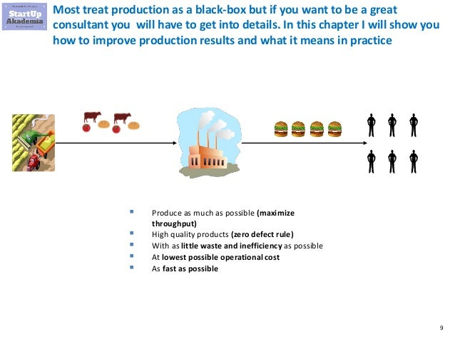 8 introduction to improving production 9 - Production Consultant
