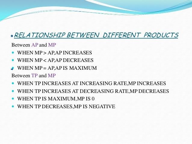 Relationship between MP and AP 9/29/2013 13 MP APMP below AP MP above AP MP AP MP = AP, AP doesn't change and AP is max 70...