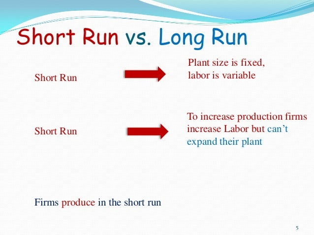 6 Law of Variable Proportions Law of Variable Proportions (Short run Law of Production) Assumptions:  One factor (say, L)...