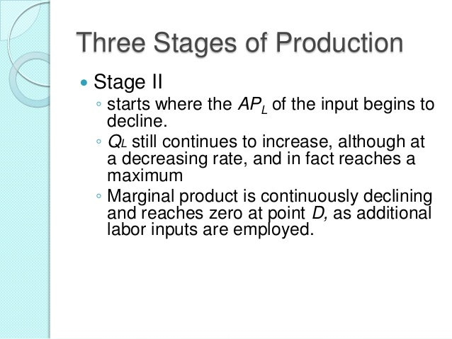Three Stages of Production   Stage II  ◦ starts where the APL of the input begins to decline. ◦ QL still continues to inc...