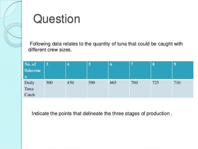 Question Following data relates to the quantity of tuna that could be caught with different crew sizes. No. of fisherme n ...