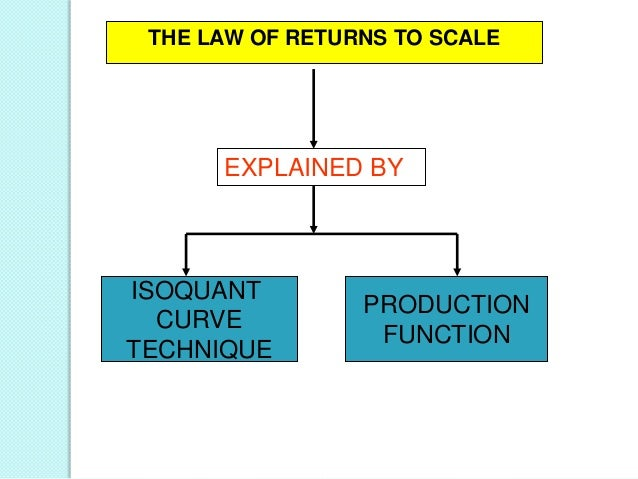 THE LAW OF RETURNS TO SCALE  EXPLAINED BY  ISOQUANT CURVE TECHNIQUE  PRODUCTION FUNCTION