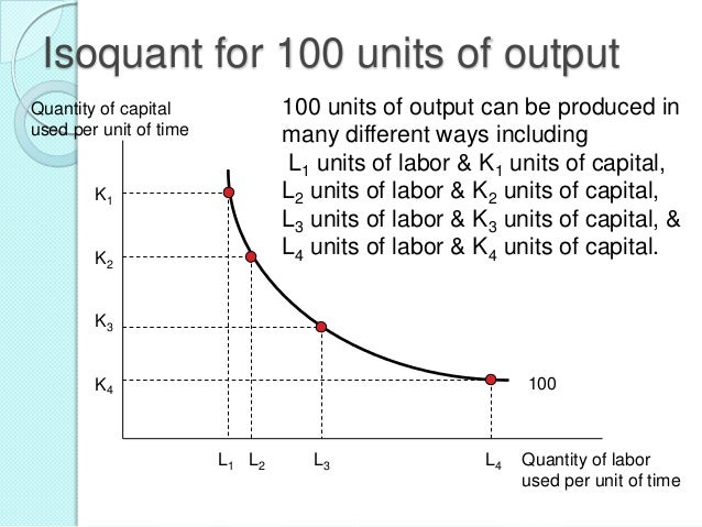 Isoquant for 100 units of output 100 units of output can be produced in many different ways including L1 units of labor & ...