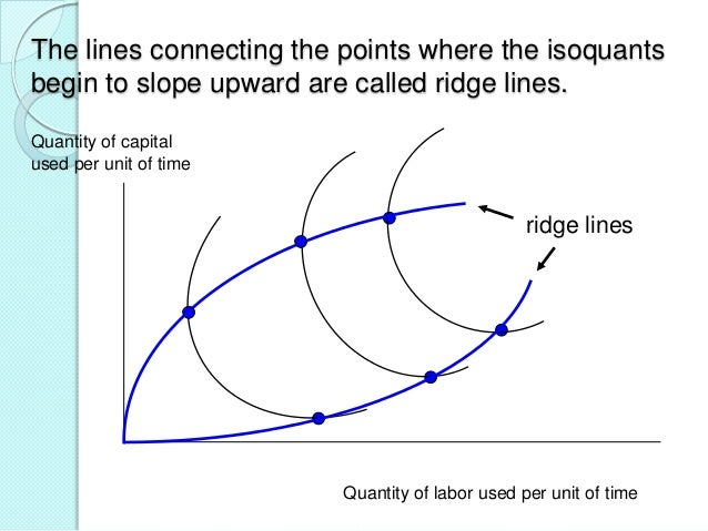 The lines connecting the points where the isoquants begin to slope upward are called ridge lines. Quantity of capital used...